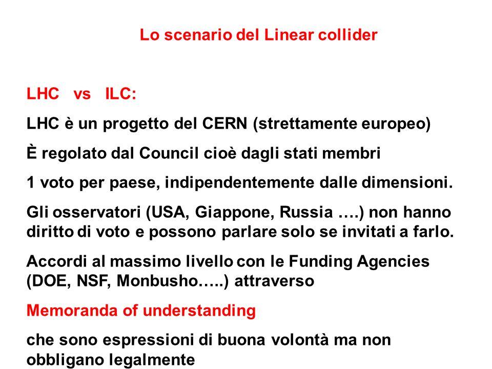 Lo scenario del Linear collider LHC vs ILC: LHC è un progetto del CERN (strettamente europeo) È regolato dal Council cioè dagli stati membri 1 voto per paese, indipendentemente dalle dimensioni.