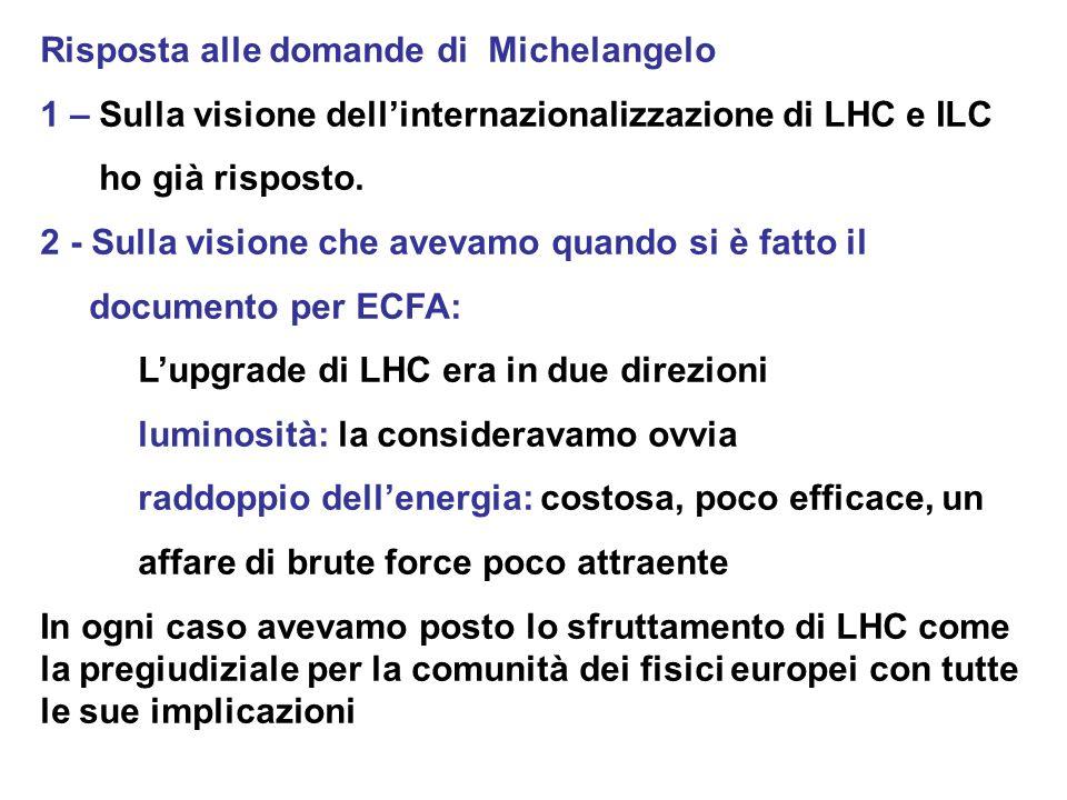 Risposta alle domande di Michelangelo 1 – Sulla visione dell'internazionalizzazione di LHC e ILC ho già risposto.
