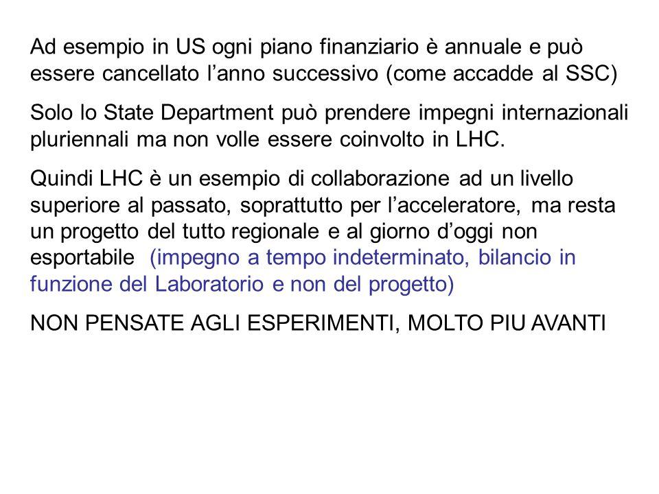 Ad esempio in US ogni piano finanziario è annuale e può essere cancellato l'anno successivo (come accadde al SSC) Solo lo State Department può prendere impegni internazionali pluriennali ma non volle essere coinvolto in LHC.