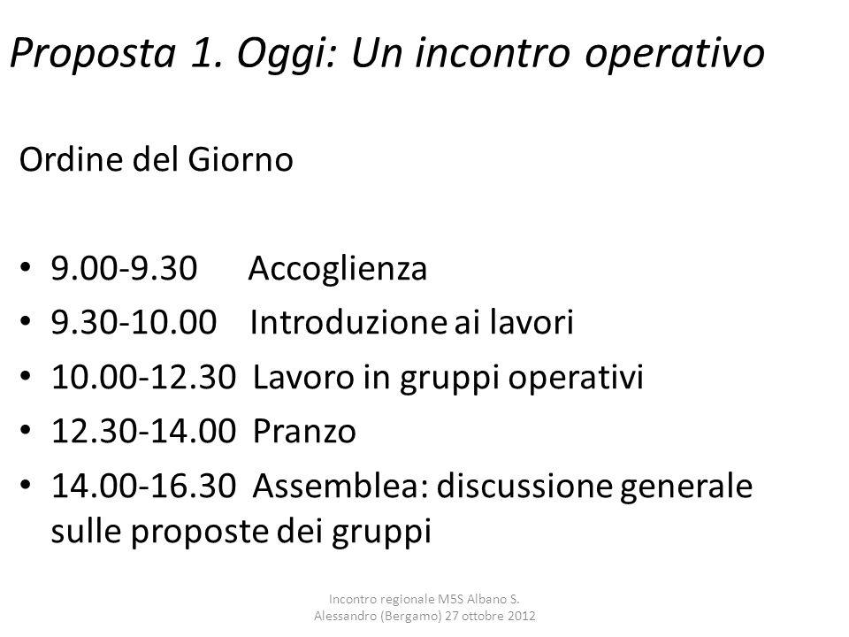 Proposta 1. Oggi: Un incontro operativo Ordine del Giorno 9.00-9.30 Accoglienza 9.30-10.00 Introduzione ai lavori 10.00-12.30 Lavoro in gruppi operati