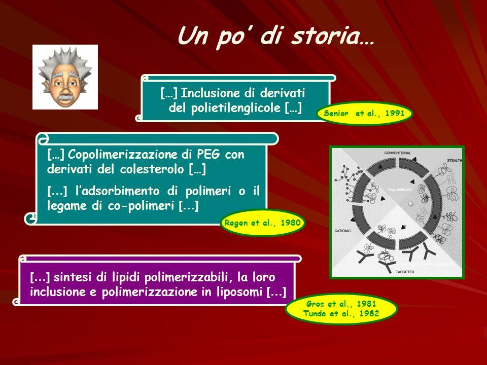[…] sintesi di lipidi polimerizzabili, la loro inclusione e polimerizzazione in liposomi […] Un po' di storia… […] Copolimerizzazione di PEG con deriv
