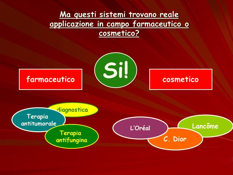 Ma questi sistemi trovano reale applicazione in campo farmaceutico o cosmetico? Si! Lancôme C. Dior L'Oréal cosmeticofarmaceutico diagnostica Terapia