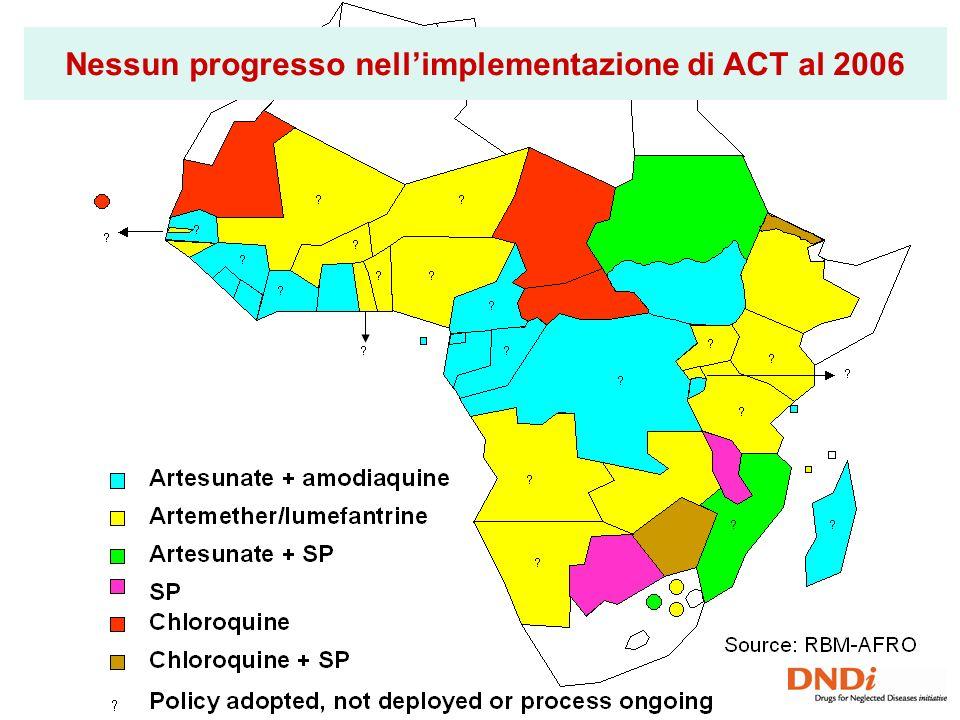 Nessun progresso nell'implementazione di ACT al 2006