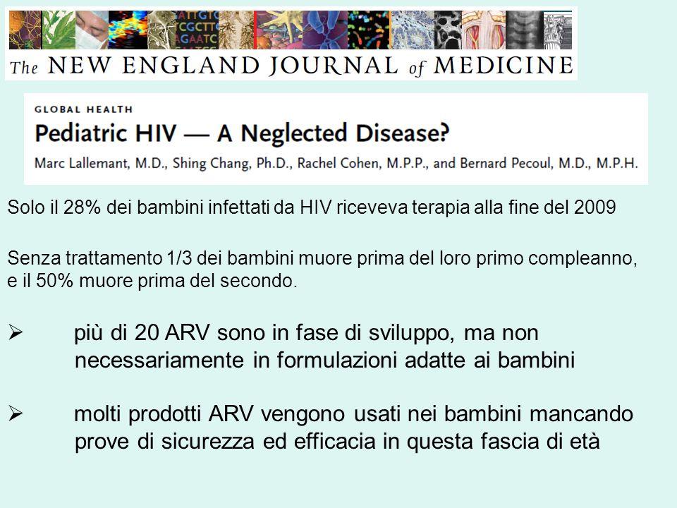 più di 20 ARV sono in fase di sviluppo, ma non necessariamente in formulazioni adatte ai bambini  molti prodotti ARV vengono usati nei bambini manc