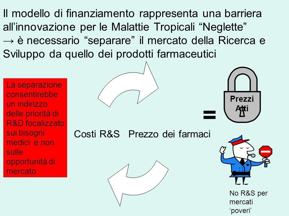 """Il modello di finanziamento rappresenta una barriera all'innovazione per le Malattie Tropicali """"Neglette"""" → è necessario """"separare"""" il mercato della R"""
