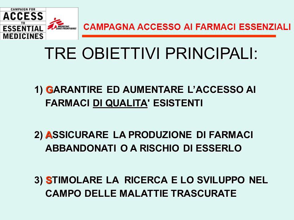 TRE OBIETTIVI PRINCIPALI: 1) GARANTIRE ED AUMENTARE L'ACCESSO AI FARMACI DI QUALITA ESISTENTI 2) ASSICURARE LA PRODUZIONE DI FARMACI ABBANDONATI O A RISCHIO DI ESSERLO 3) STIMOLARE LA RICERCA E LO SVILUPPO NEL CAMPO DELLE MALATTIE TRASCURATE CAMPAGNA ACCESSO AI FARMACI ESSENZIALI