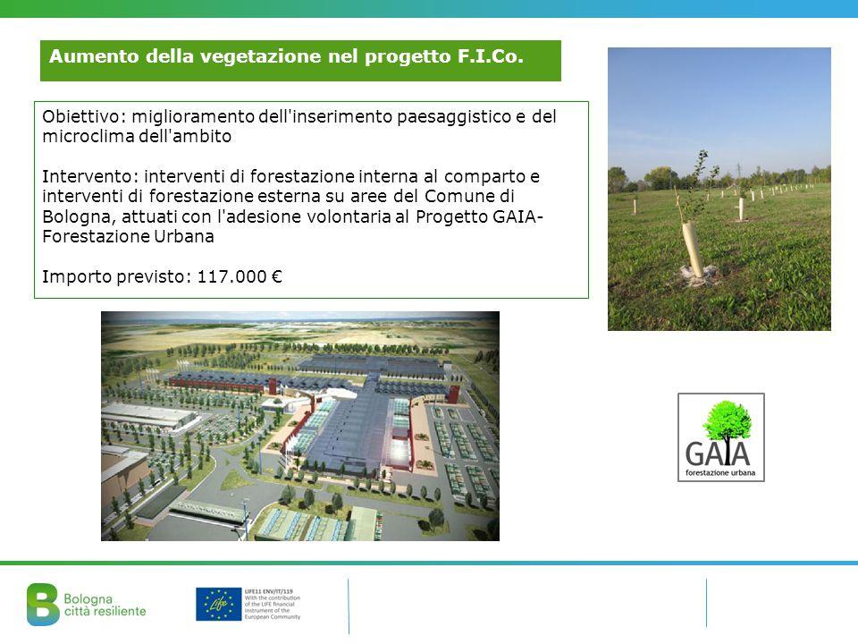Aumento della vegetazione nel progetto F.I.Co. Obiettivo: miglioramento dell'inserimento paesaggistico e del microclima dell'ambito Intervento: interv
