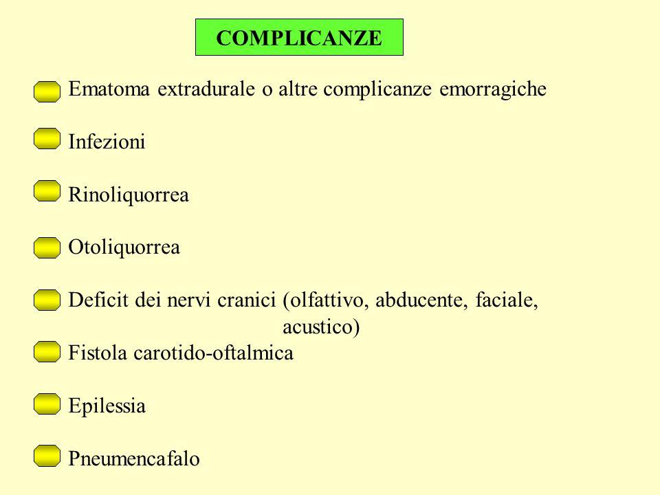 COMPLICANZE Ematoma extradurale o altre complicanze emorragiche Infezioni Rinoliquorrea Otoliquorrea Deficit dei nervi cranici (olfattivo, abducente, faciale, acustico) Fistola carotido-oftalmica Epilessia Pneumencafalo