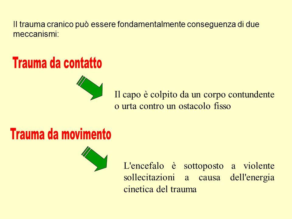 Il trauma cranico può essere fondamentalmente conseguenza di due meccanismi: Il capo è colpito da un corpo contundente o urta contro un ostacolo fisso L encefalo è sottoposto a violente sollecitazioni a causa dell energia cinetica del trauma