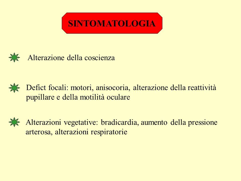 SINTOMATOLOGIA Alterazione della coscienza Defict focali: motori, anisocoria, alterazione della reattività pupillare e della motilità oculare Alterazioni vegetative: bradicardia, aumento della pressione arterosa, alterazioni respiratorie