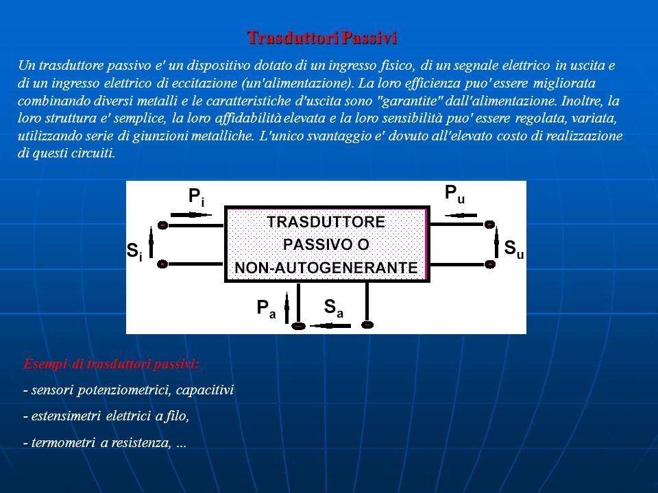Trasduttori Passivi Un trasduttore passivo e' un dispositivo dotato di un ingresso fisico, di un segnale elettrico in uscita e di un ingresso elettric