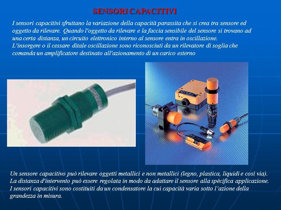 SENSORI CAPACITIVI I sensori capacitivi sfruttano la variazione della capacità parassita che si crea tra sensore ed oggetto da rilevare. Quando l'ogge