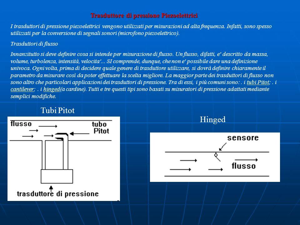 Trasduttore di pressione Piezoelettrici I trasduttori di pressione piezoelettrici vengono utilizzati per misurazioni ad alta frequenza. Infatti, sono