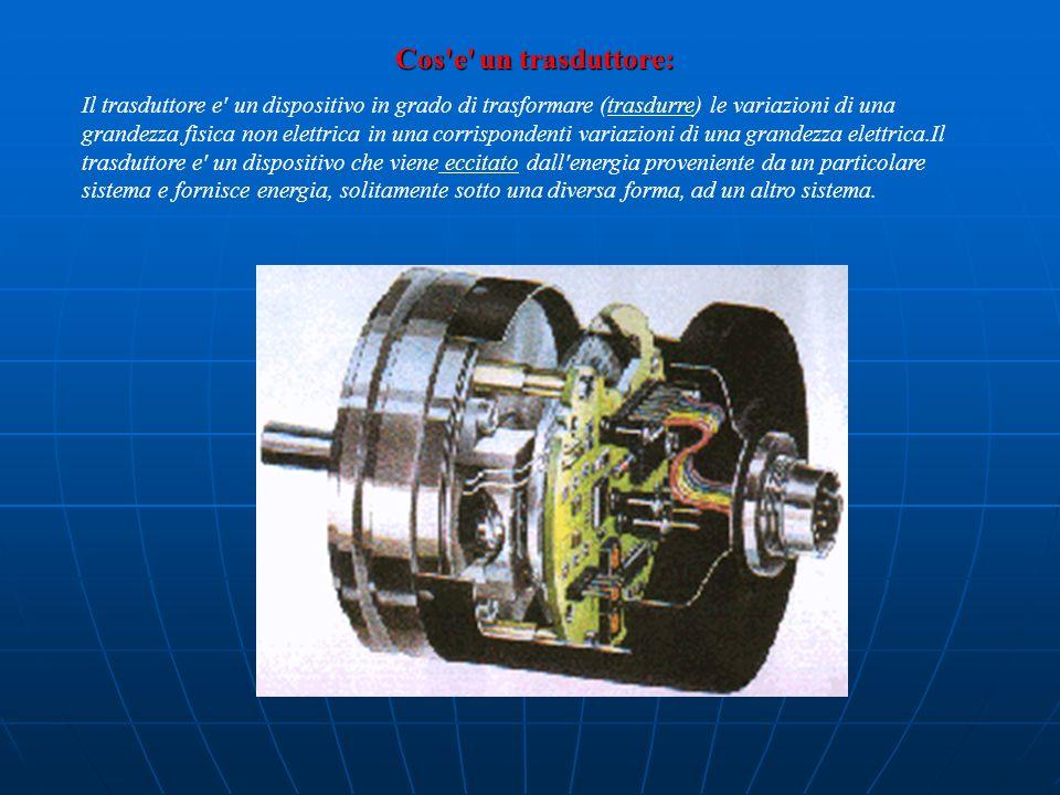 Cos'e' un trasduttore: Il trasduttore e' un dispositivo in grado di trasformare (trasdurre) le variazioni di una grandezza fisica non elettrica in una