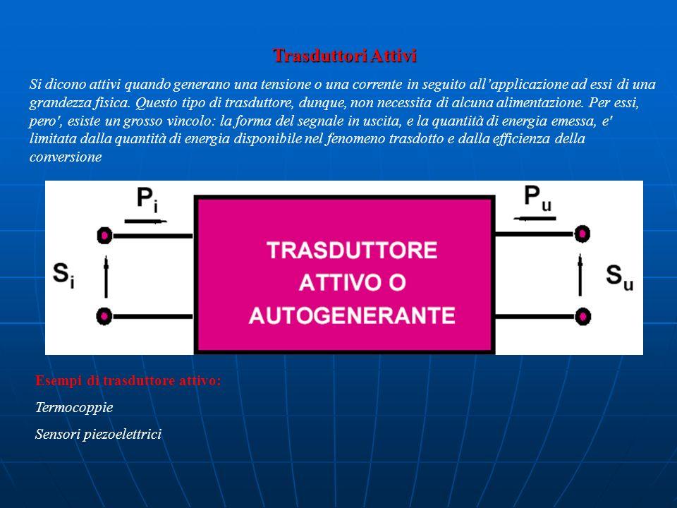 Trasduttori Attivi Si dicono attivi quando generano una tensione o una corrente in seguito all'applicazione ad essi di una grandezza fisica. Questo ti