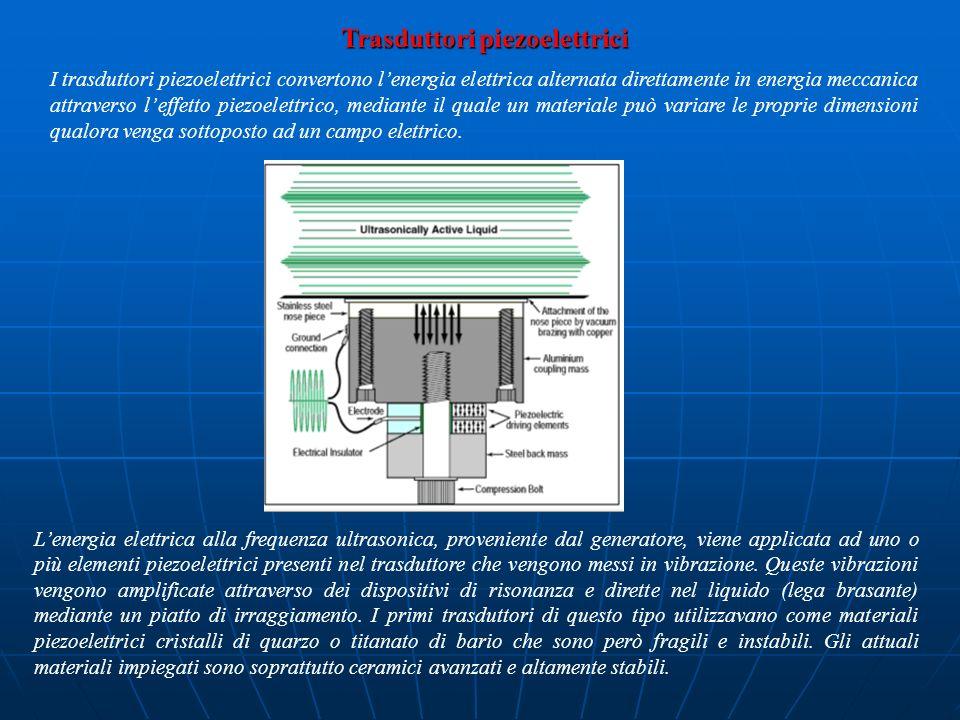 Trasduttori piezoelettrici I trasduttori piezoelettrici convertono l'energia elettrica alternata direttamente in energia meccanica attraverso l'effett