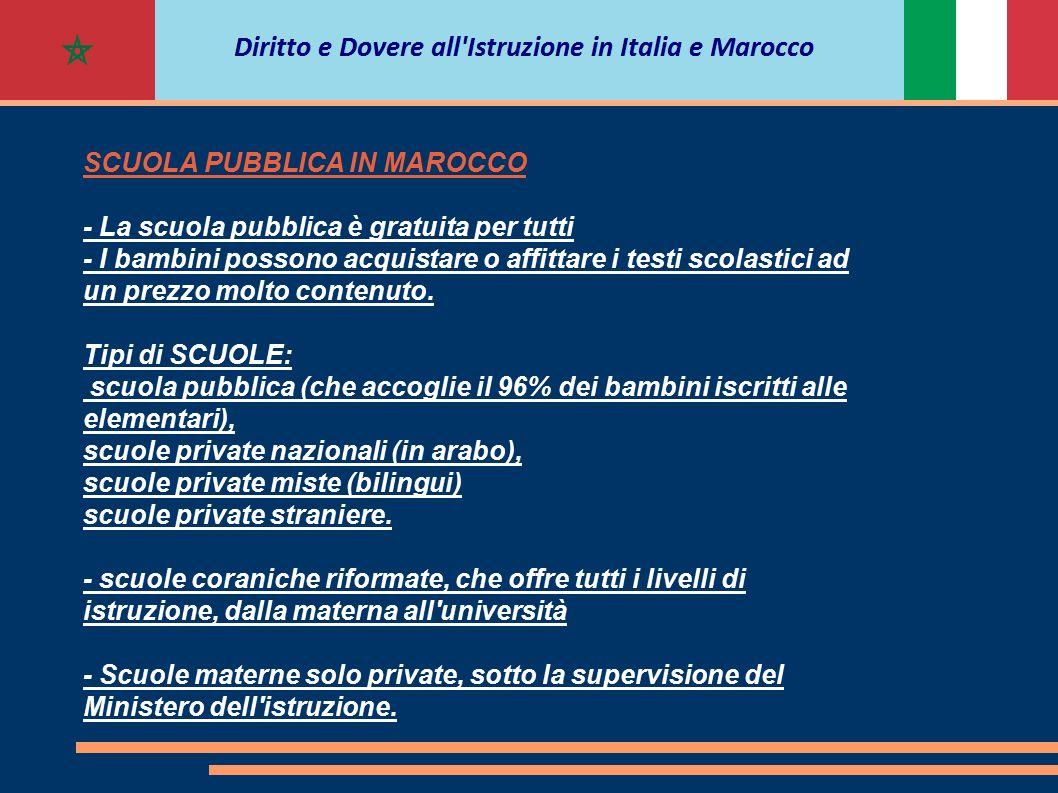 SCUOLA PUBBLICA IN MAROCCO - La scuola pubblica è gratuita per tutti - I bambini possono acquistare o affittare i testi scolastici ad un prezzo molto