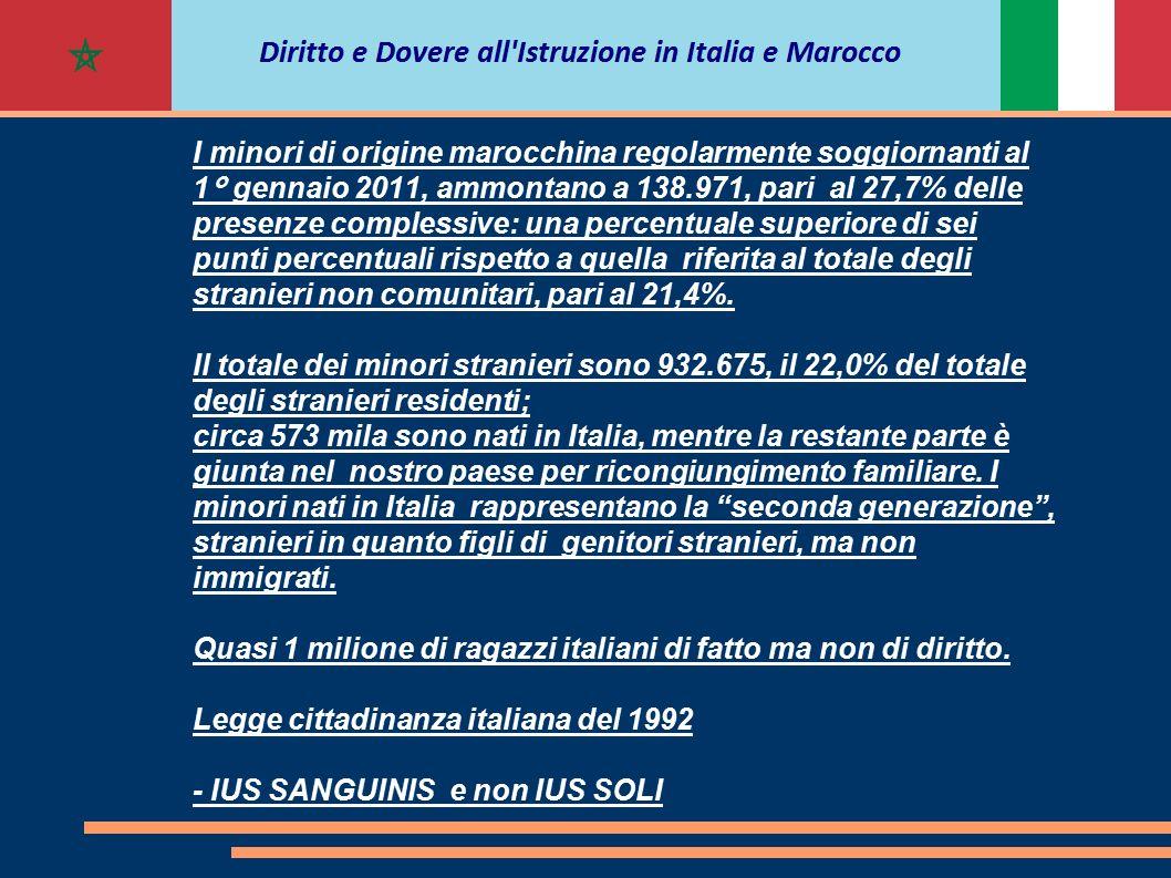 MINORI MAROCCHINI IN ITALIA I minori di origine marocchina regolarmente soggiornanti al 1° gennaio 2011, ammontano a 138.971, pari al 27,7% delle pres