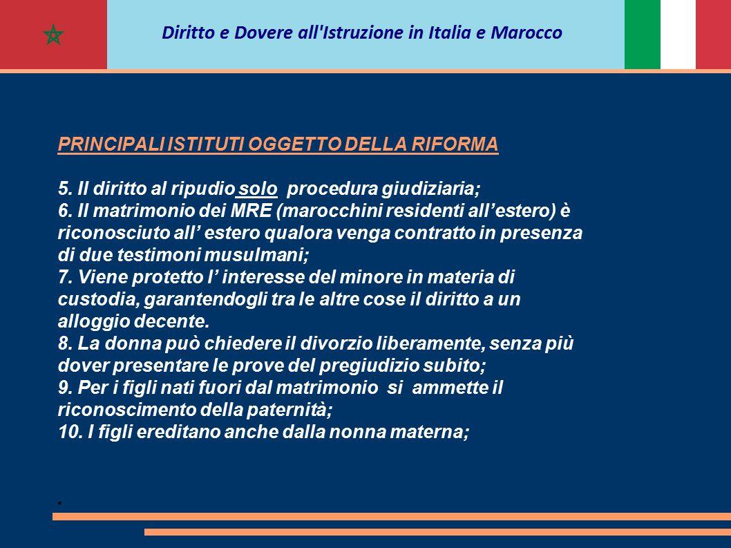 PRINCIPALI ISTITUTI OGGETTO DELLA RIFORMA 5. Il diritto al ripudio solo procedura giudiziaria; 6. Il matrimonio dei MRE (marocchini residenti all'este