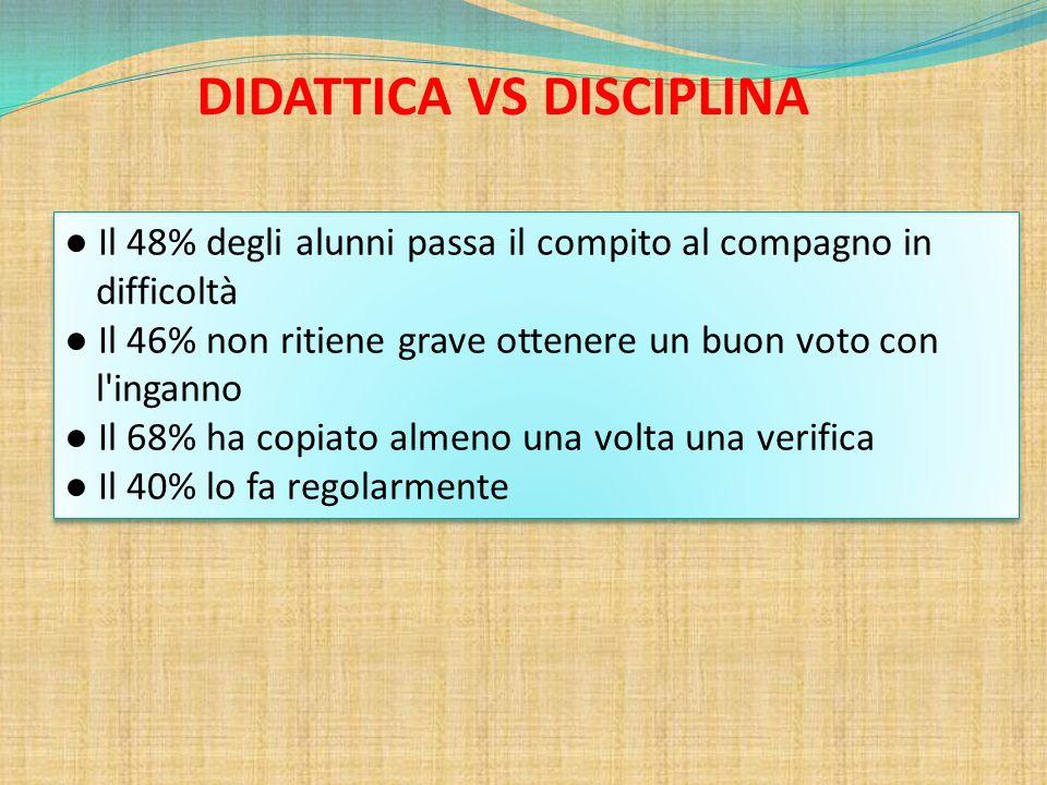 DIDATTICA VS DISCIPLINA ● Il 48% degli alunni passa il compito al compagno in difficoltà ● Il 46% non ritiene grave ottenere un buon voto con l'ingann