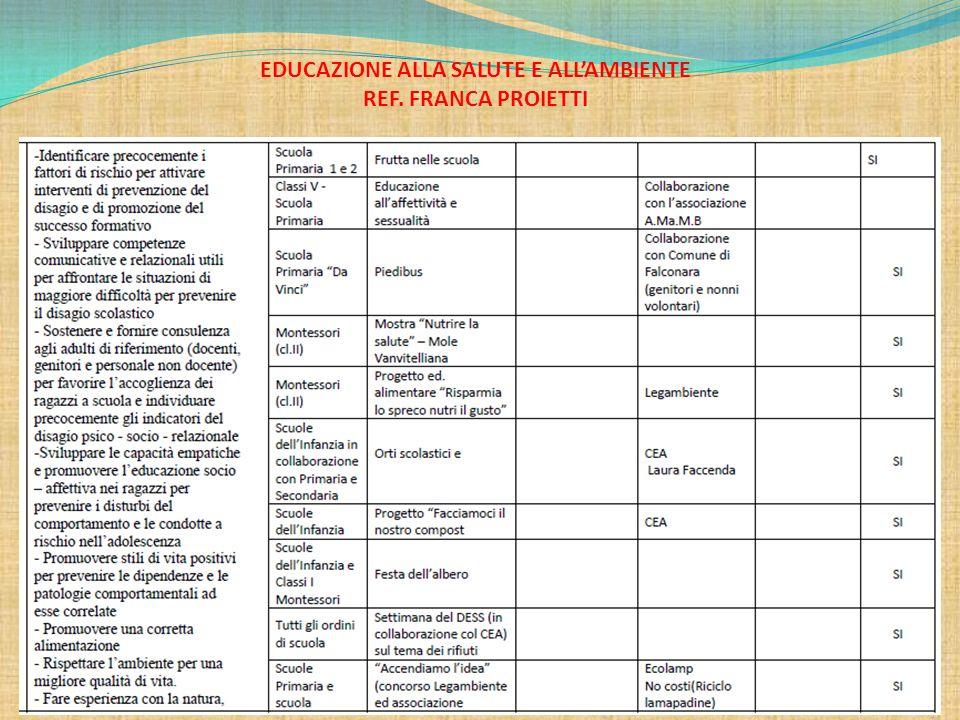 EDUCAZIONE ALLA SALUTE E ALL'AMBIENTE REF. FRANCA PROIETTI