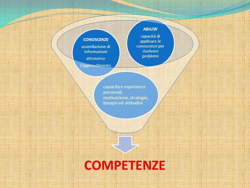 COMPETENZE capacità e esperienze personali, motivazione, strategie, bisogni ed attitudini CONOSCENZE assimilazione di informazioni attraverso L'appren