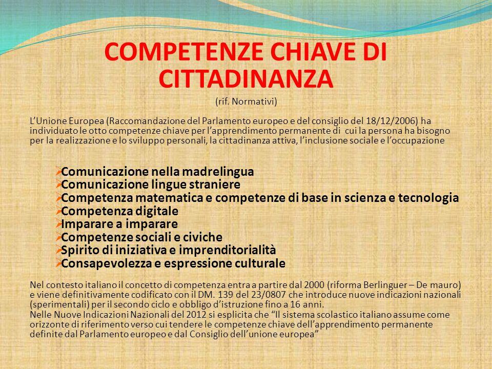 COMPETENZE CHIAVE DI CITTADINANZA (rif. Normativi) L'Unione Europea (Raccomandazione del Parlamento europeo e del consiglio del 18/12/2006) ha individ