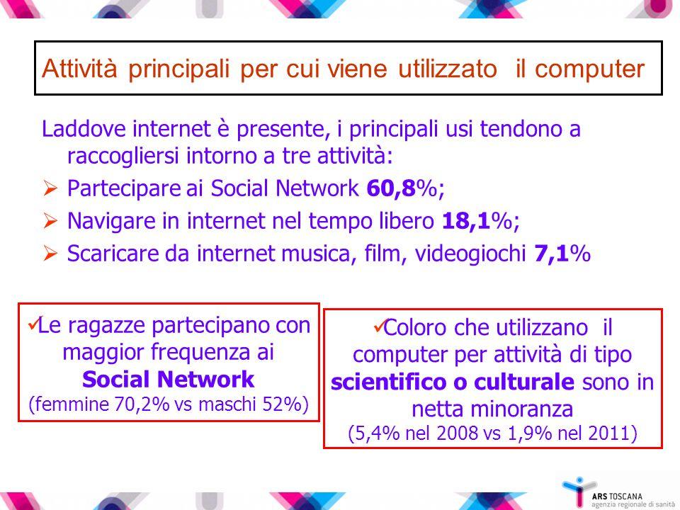 Le ragazze partecipano con maggior frequenza ai Social Network (femmine 70,2% vs maschi 52%) Laddove internet è presente, i principali usi tendono a r
