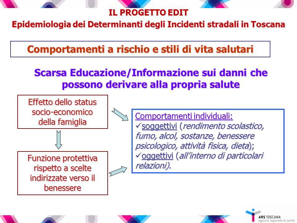 IL PROGETTO EDIT Epidemiologia dei Determinanti degli Incidenti stradali in Toscana Scarsa Educazione/Informazione sui danni che possono derivare alla