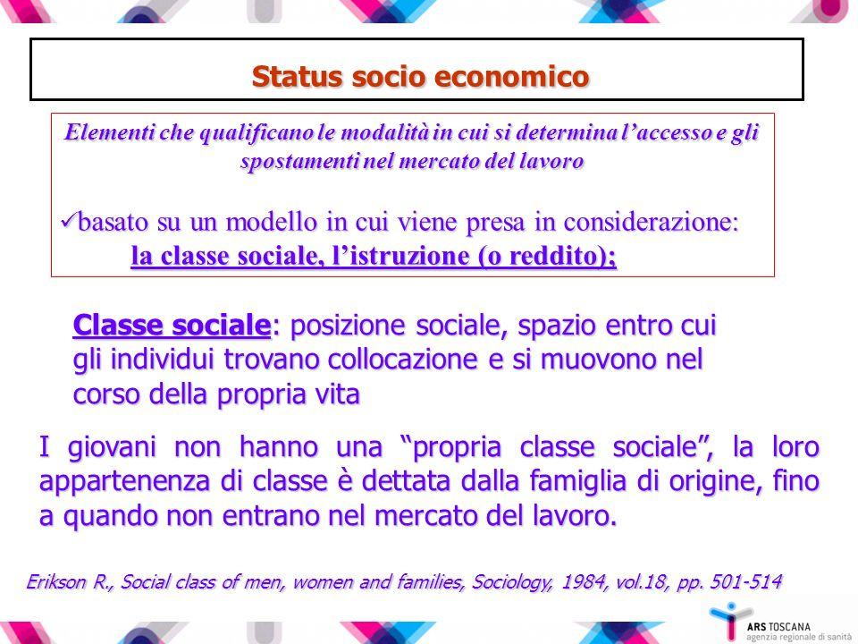 Status socio economico Classe sociale: posizione sociale, spazio entro cui gli individui trovano collocazione e si muovono nel corso della propria vit