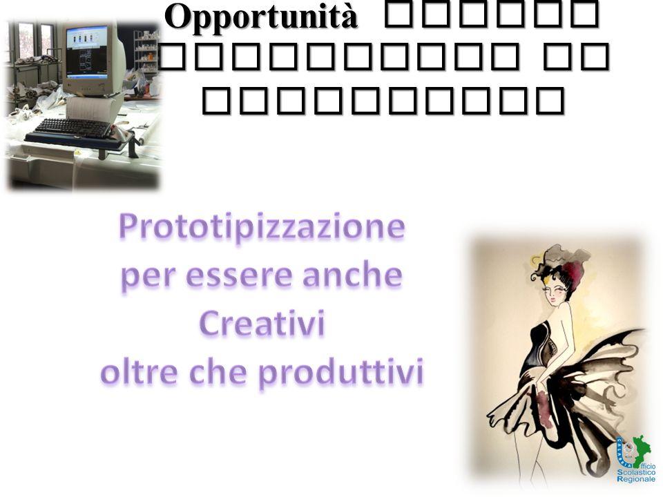 Opportunità Future attraverso la Tecnologia