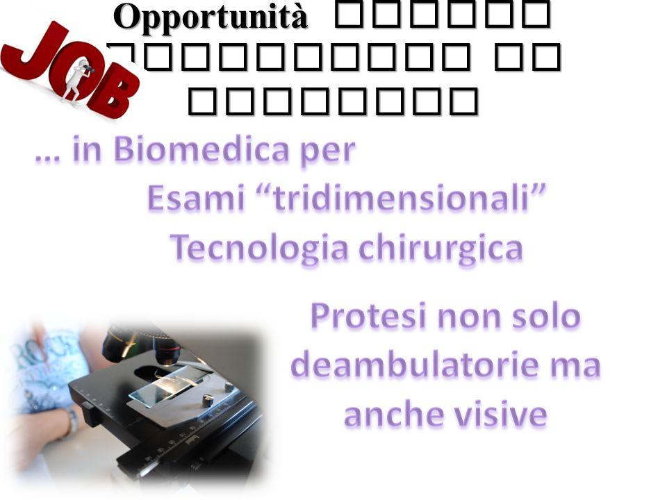 Opportunità Future attraverso la Robotica