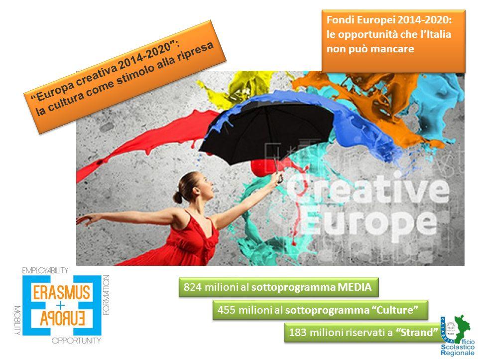 Europa creativa 2014-2020″: la cultura come stimolo alla ripresa Europa creativa 2014-2020″: la cultura come stimolo alla ripresa 824 milioni al sottoprogramma MEDIA 455 milioni al sottoprogramma Culture 183 milioni riservati a Strand Fondi Europei 2014-2020: le opportunità che l'Italia non può mancare