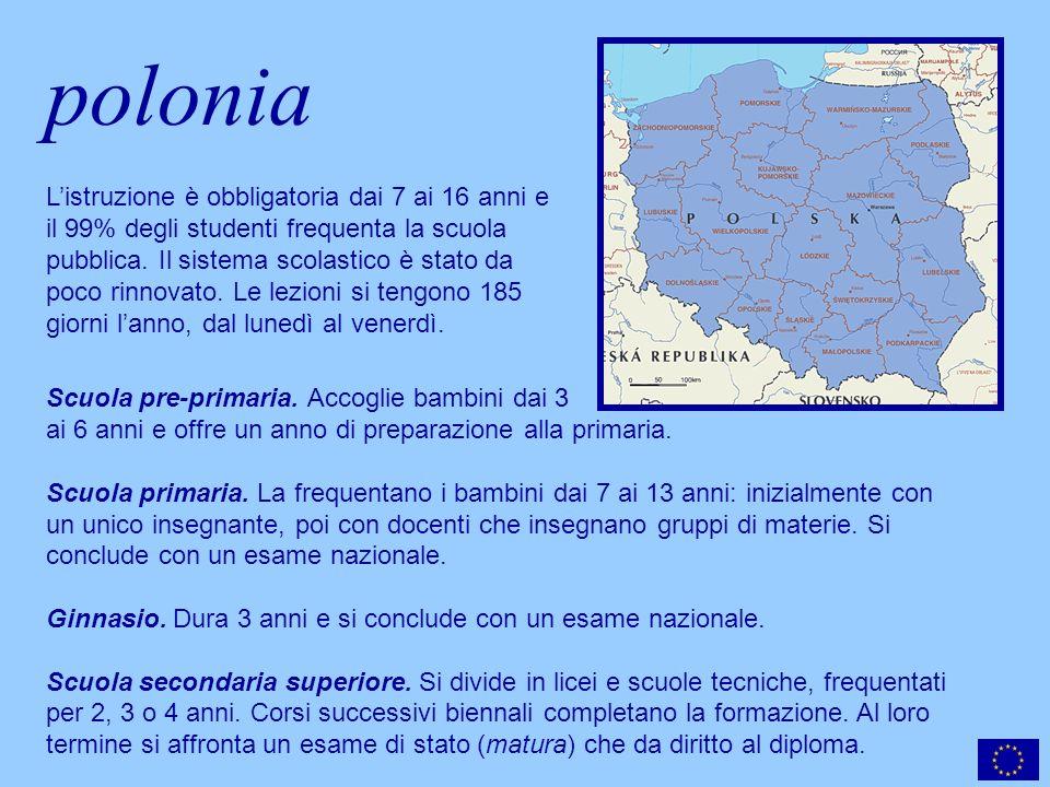 polonia Scuola pre-primaria.