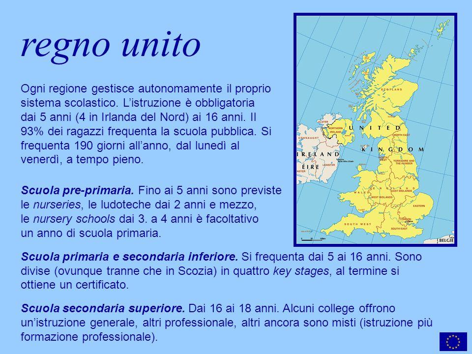 regno unito Scuola pre-primaria.