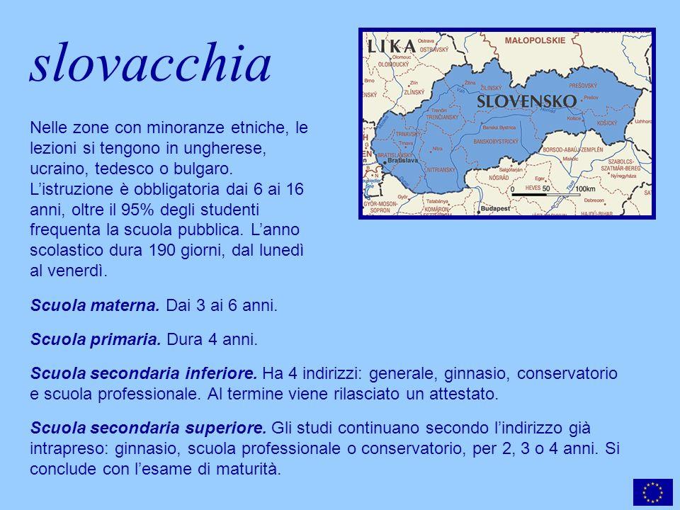 slovacchia Scuola materna. Dai 3 ai 6 anni. Scuola primaria.