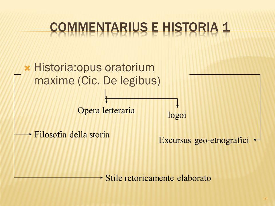  Historia:opus oratorium maxime (Cic. De legibus) 16 Opera letteraria Filosofia della storia logoi Excursus geo-etnografici Stile retoricamente elabo