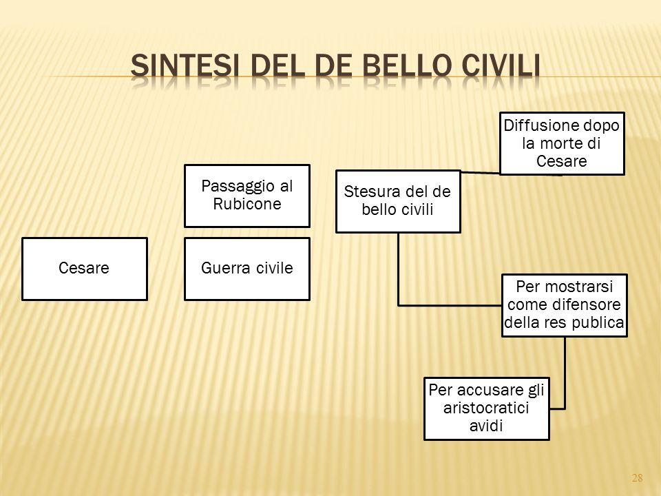 Cesare Passaggio al Rubicone Guerra civile Diffusione dopo la morte di Cesare Stesura del de bello civili Per mostrarsi come difensore della res publi