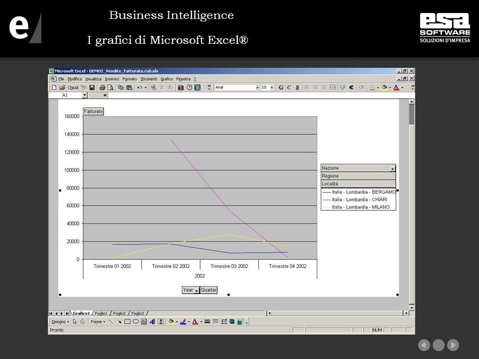 I grafici di Microsoft Excel® Business Intelligence