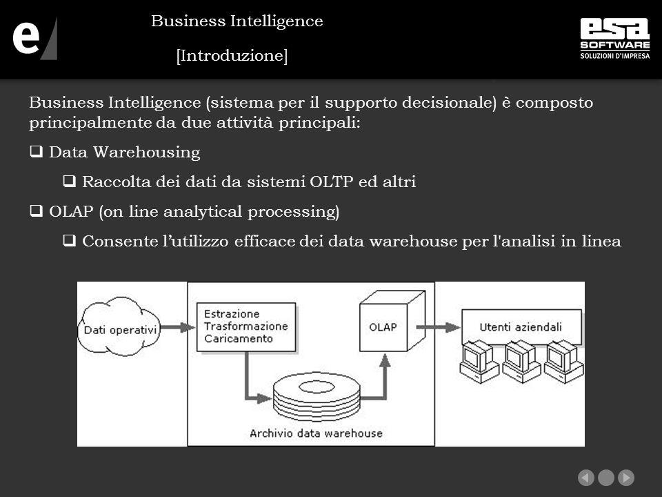 Analisi OLAP - I Cubi Per supportare le domande poste dagli utenti finali, i cubi organizzano i dati in dimensioni e misure all interno di una struttura multidimensionale.