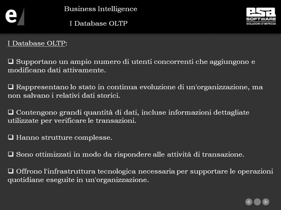 Microsoft Data Analyzer® Business Center Interrogazioni avanzate su periodi temporali e su misure… Business Intelligence