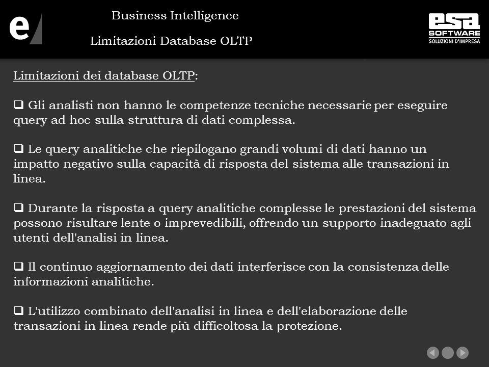 Limitazioni Database OLTP Limitazioni dei database OLTP:  Gli analisti non hanno le competenze tecniche necessarie per eseguire query ad hoc sulla struttura di dati complessa.