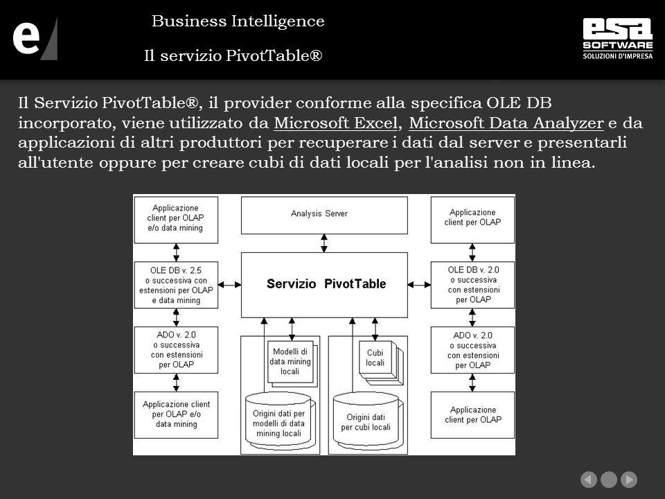 Il servizio PivotTable® Il Servizio PivotTable®, il provider conforme alla specifica OLE DB incorporato, viene utilizzato da Microsoft Excel, Microsoft Data Analyzer e da applicazioni di altri produttori per recuperare i dati dal server e presentarli all utente oppure per creare cubi di dati locali per l analisi non in linea.