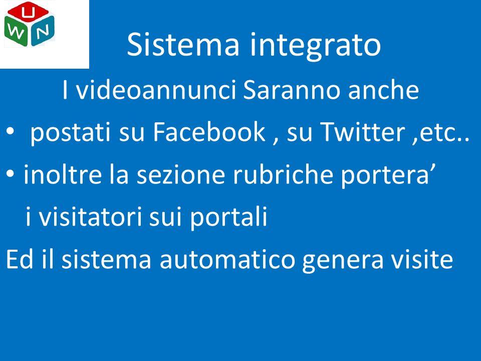 I videoannunci Saranno anche postati su Facebook, su Twitter,etc.. inoltre la sezione rubriche portera' i visitatori sui portali Ed il sistema automat