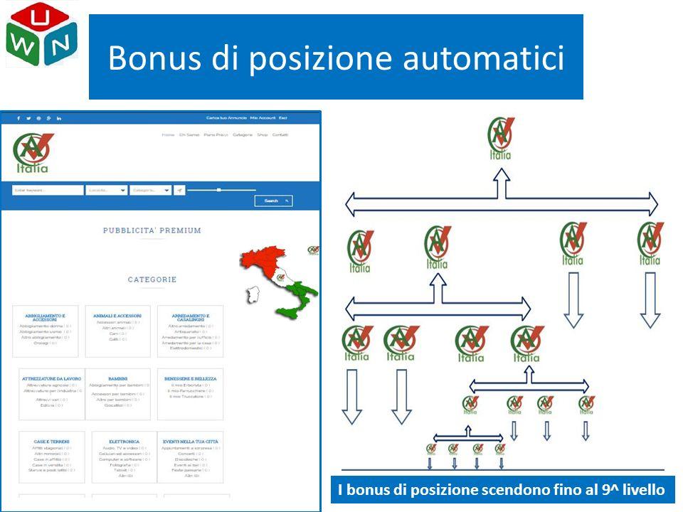 Bonus di posizione automatici I bonus di posizione scendono fino al 9^ livello