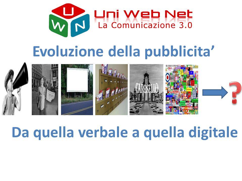 Evoluzione della pubblicita' Da quella verbale a quella digitale