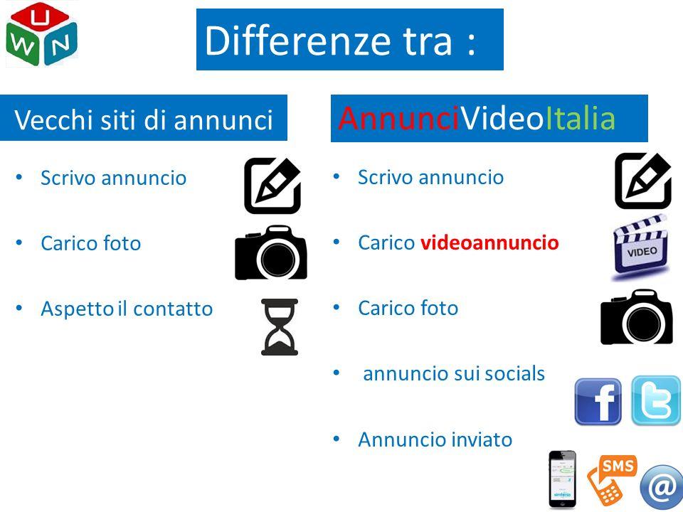 Piu' portali un unico obbiettivo annuncivideoitalia.it youtubenet.org annuncivideoitalia.it/Zona