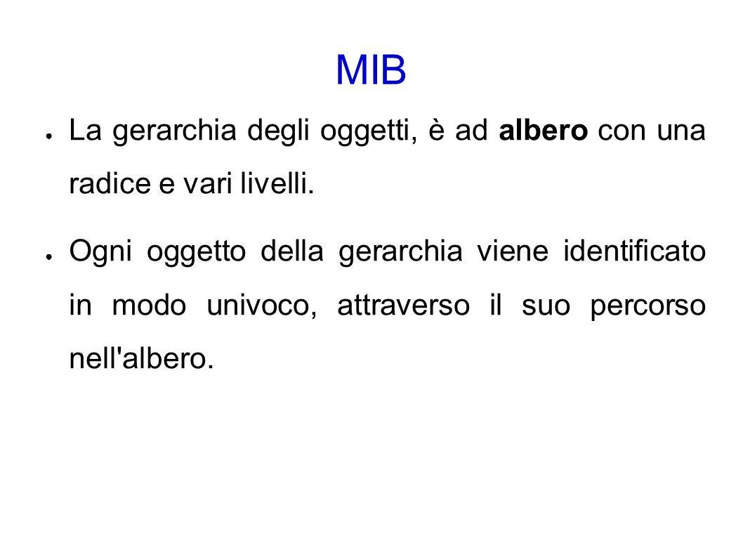 MIB ● La gerarchia degli oggetti, è ad albero con una radice e vari livelli.
