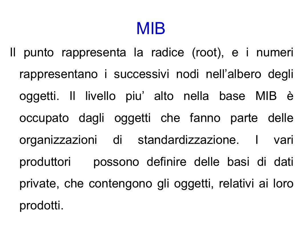 MIB Il punto rappresenta la radice (root), e i numeri rappresentano i successivi nodi nell'albero degli oggetti.