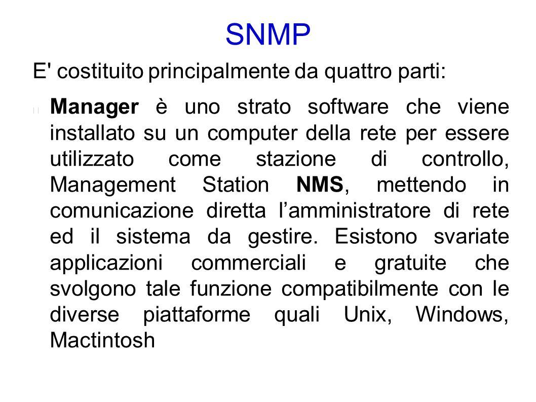 SNMP E costituito principalmente da quattro parti: Manager è uno strato software che viene installato su un computer della rete per essere utilizzato come stazione di controllo, Management Station NMS, mettendo in comunicazione diretta l'amministratore di rete ed il sistema da gestire.